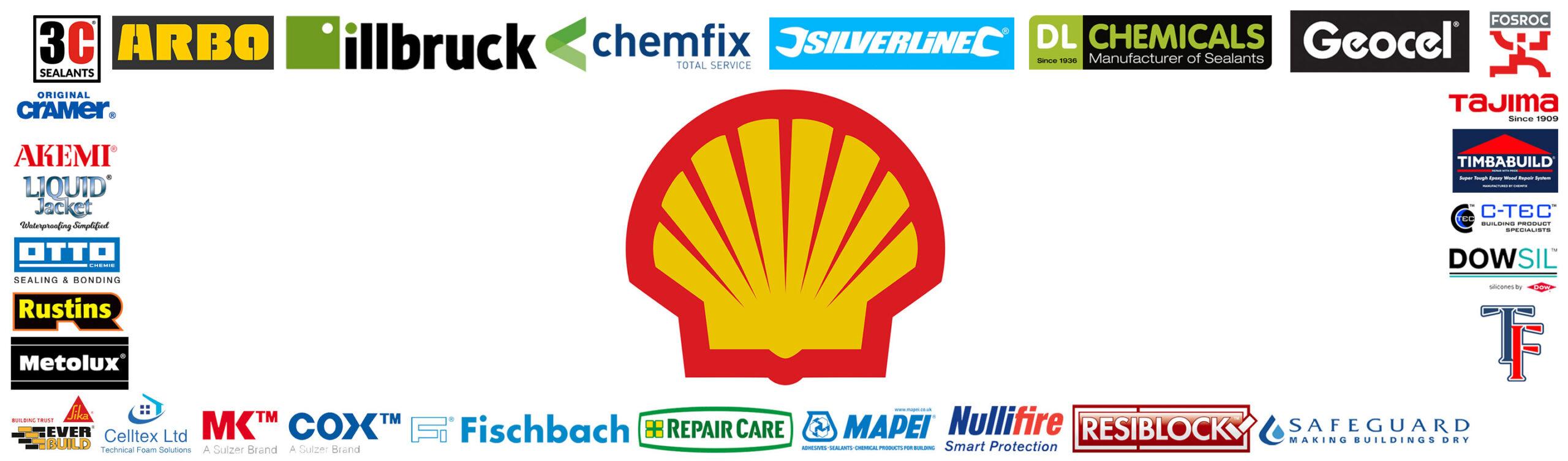 Shell Banner